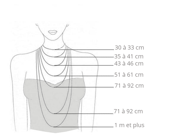 guide des tailles colliers